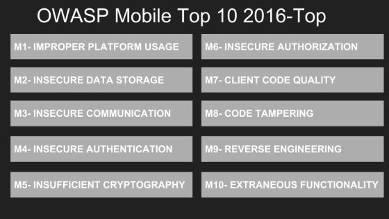 OWASP 2016 TOP 10